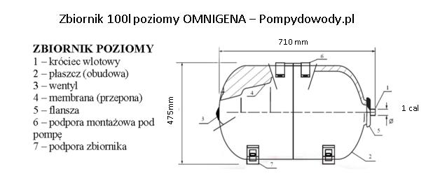 Wymiary zbiornika 100l omnigena