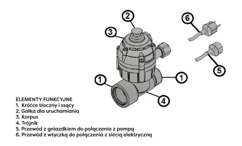 Hydrostop zabezpieczenie przed suchoobiegiem