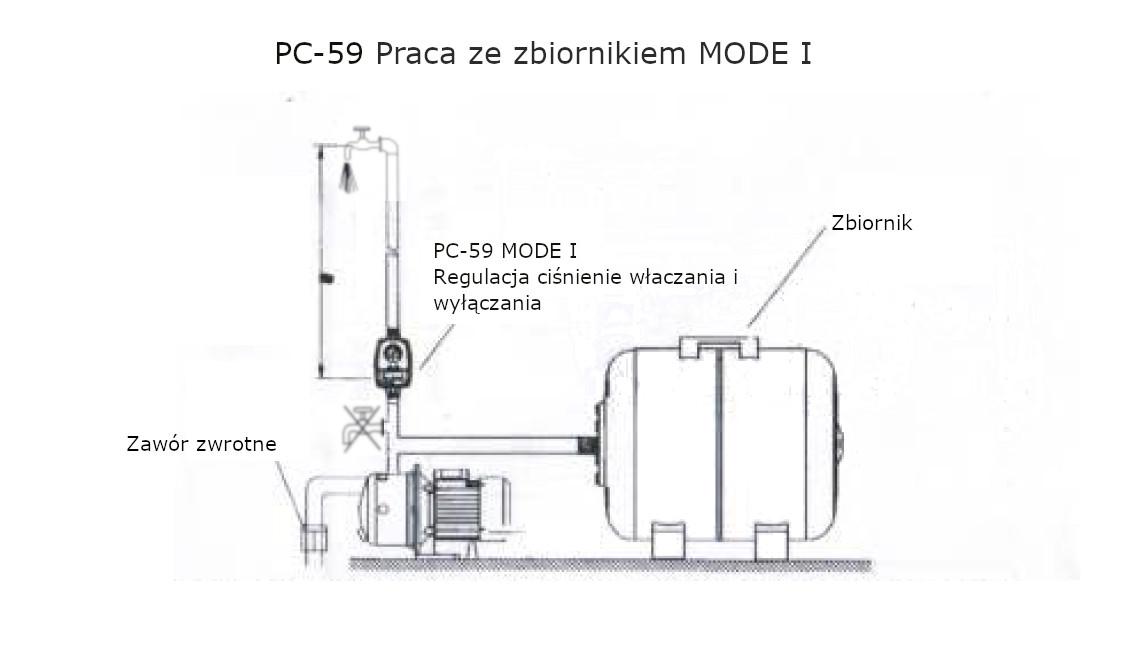 opc-59 ze zbiornikiem Mode I